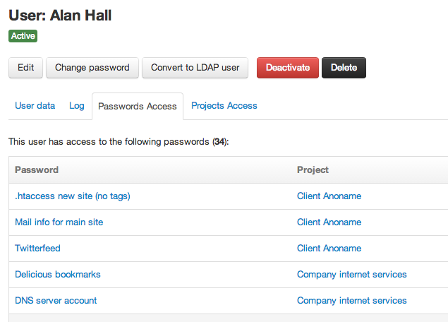 User Password Access Tab