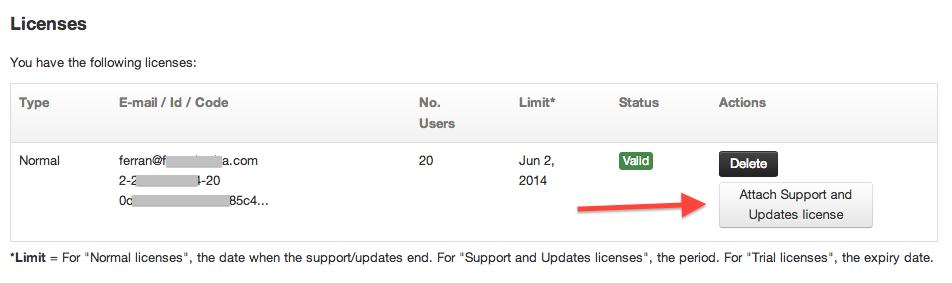 Attaching a support and updates a license