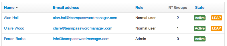 LDAP and non LDAP users in Team Password Manager